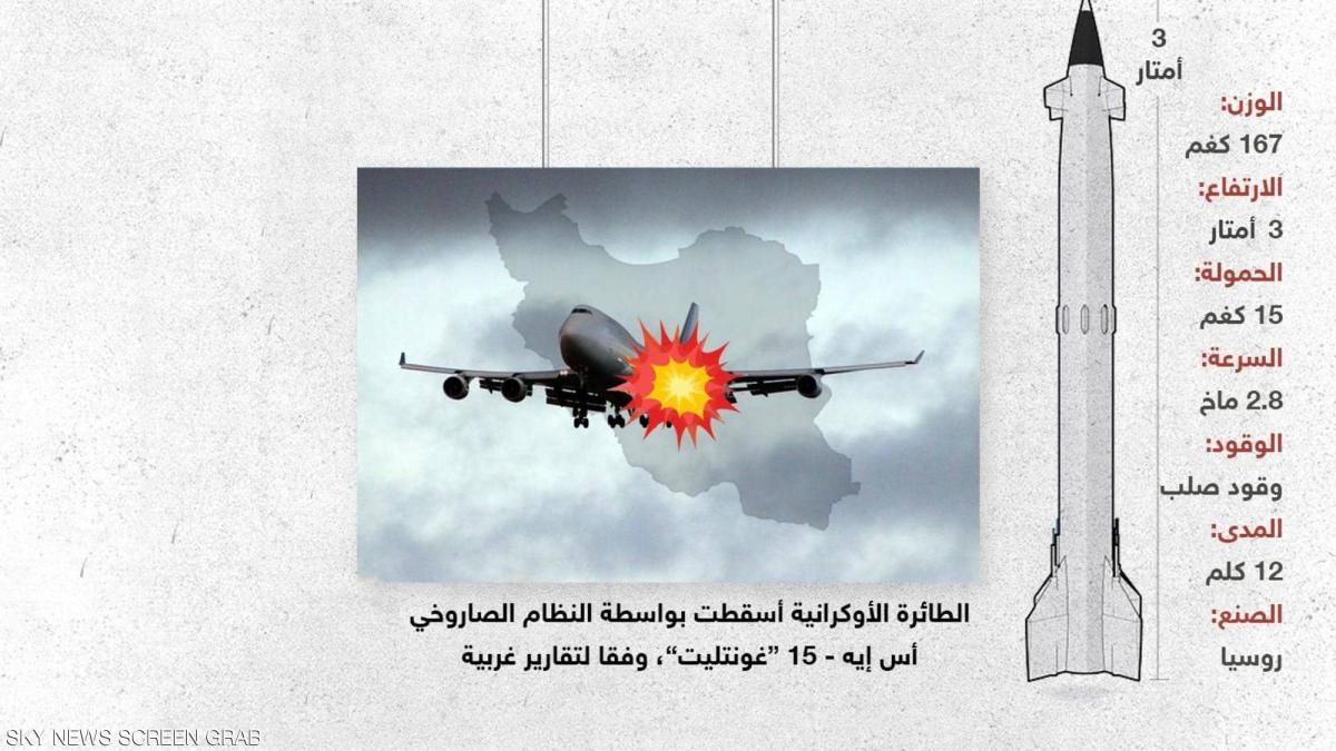 """""""Speculation, assurances and denial"""" .. Did an Iranian missile shoot down the Ukrainian plane? Image"""